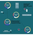 Circular infographics vector image vector image