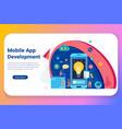 mobile application development business banner