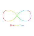 colorful thin infinity symbol isolated on white vector image vector image