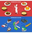 Norway Culture Cuisine 2 Isometric Banners vector image