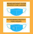 Medical protective masks with and without filters