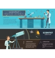 Science Colorful Horizontal Banners vector image