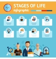 Stages of life infographic report print vector image vector image