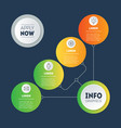 info chart diagram infographic technology or vector image vector image