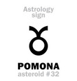 astrology asteroid pomona vector image vector image