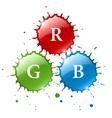 ink blob splashes vector image