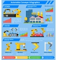 Automation Conveyor Orthogonal Infographics vector image vector image