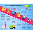 Toys infographic template vector image