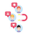 social network technology vector image