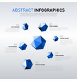 research infographics concept template vector image