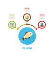 fish farming icon and agriculture infographics vector image vector image