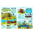 fishing hobadventure fisher lures equipment vector image vector image