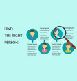 find the right person people design human vector image