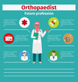 future profession orthopaedist infographic vector image vector image