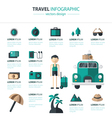 Travel Preparation Infographics vector image