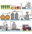 wine production process production beverage from vector image vector image