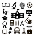 set education icons vector image vector image