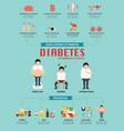 diabetic disease infographic vector image vector image