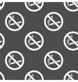 No smoking background seamless vector image vector image