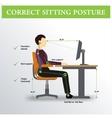 Ergonomics Correct sitting posture vector image vector image