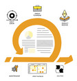 infographic with agile method infographics