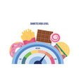 diabetes risk level measurer with sugar food flat vector image vector image