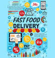 fast food online order infographics vector image vector image