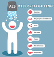 ALS Ice Bucket Challenge vector image vector image