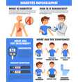 diabetes illnesses treatment infographics vector image