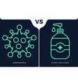 banner hand sanitizer gel antivirus vs or versus vector image