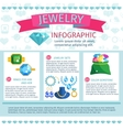 Precious Jewels Infographics vector image vector image