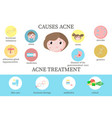 acne causes and treatment diagram flat vector image