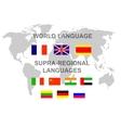 detailed character Language translator vector image