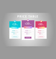 colorful three tariffs for cloud service vector image