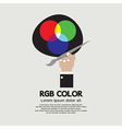 RGB Color Palette vector image vector image
