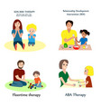 set with the main methods of autism correction vector image