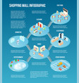 shopping mall infographic vector image