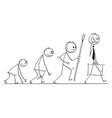cartoon of human businessman evolution process vector image vector image