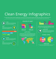 Clean energy infographics