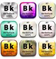 A periodic table showing Berkelium vector image