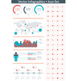 flat style infographics and design elements vector image