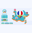 isometric map france country football 2020 vector image vector image