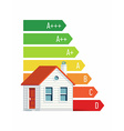 House Energy Efficiency Icon vector image