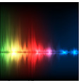 abstract equalizer background green-red-blue wave vector image vector image