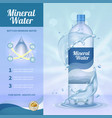 drinking water advertising composition vector image vector image