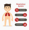 respiratory system and medical line icon vector image vector image