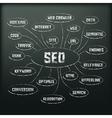 Blackboard with diagram seo keywords