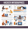 Hackers top tricks flat infographic poster