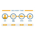 user interface delivery cart vector image vector image