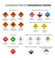 Dangerous symbol vector image